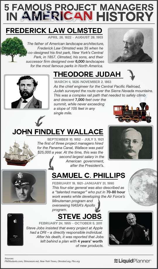 5-Famous-Project-Managers-in-American-History
